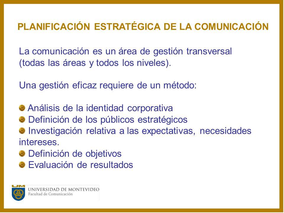 La comunicación es un área de gestión transversal (todas las áreas y todos los niveles). Una gestión eficaz requiere de un método: Análisis de la iden