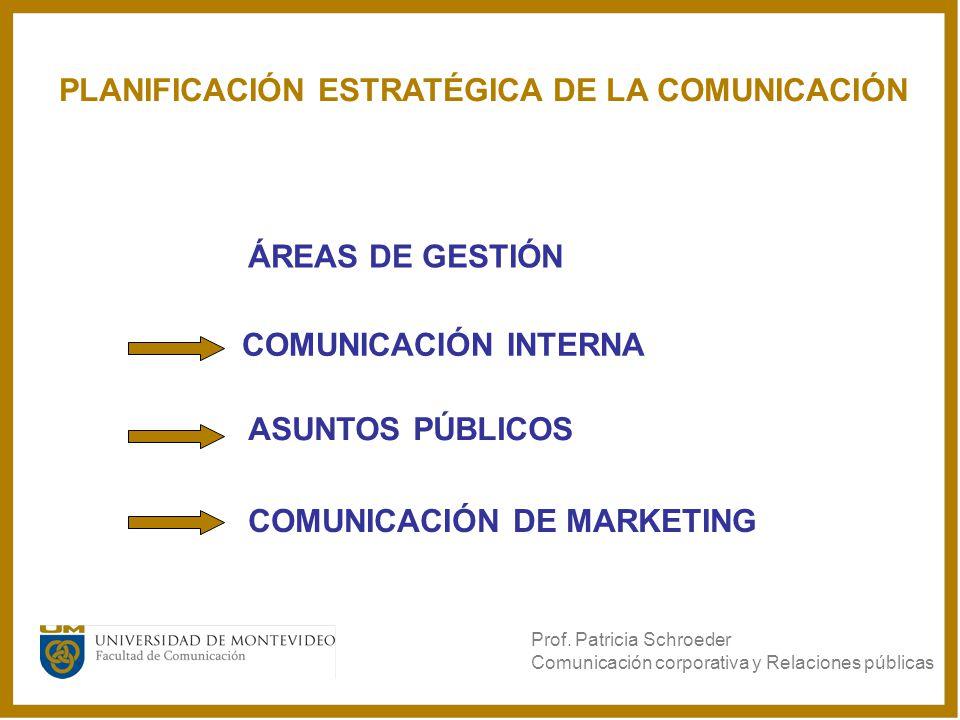 ÁREAS DE GESTIÓN COMUNICACIÓN INTERNA COMUNICACIÓN DE MARKETING ASUNTOS PÚBLICOS Prof. Patricia Schroeder Comunicación corporativa y Relaciones públic