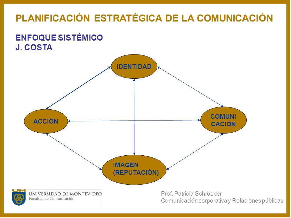 IDENTIDAD COMUNI CACIÓN ACCIÓN IMAGEN (REPUTACIÓN) ENFOQUE SISTÉMICO J. COSTA Prof. Patricia Schroeder Comunicación corporativa y Relaciones públicas