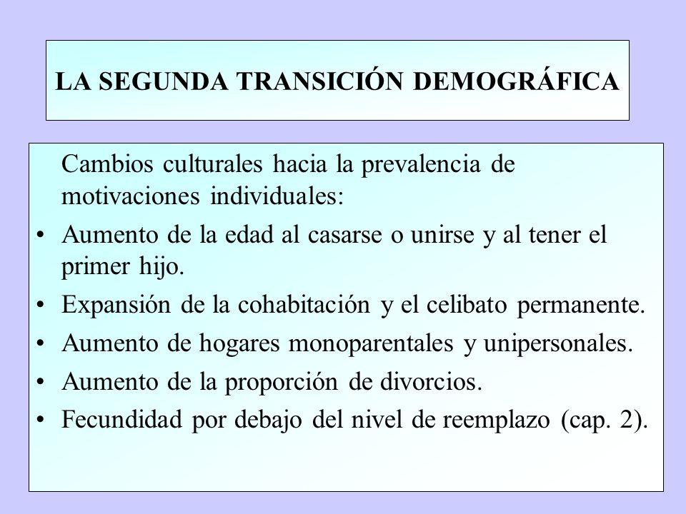 LA SEGUNDA TRANSICIÓN DEMOGRÁFICA Cambios culturales hacia la prevalencia de motivaciones individuales: Aumento de la edad al casarse o unirse y al te