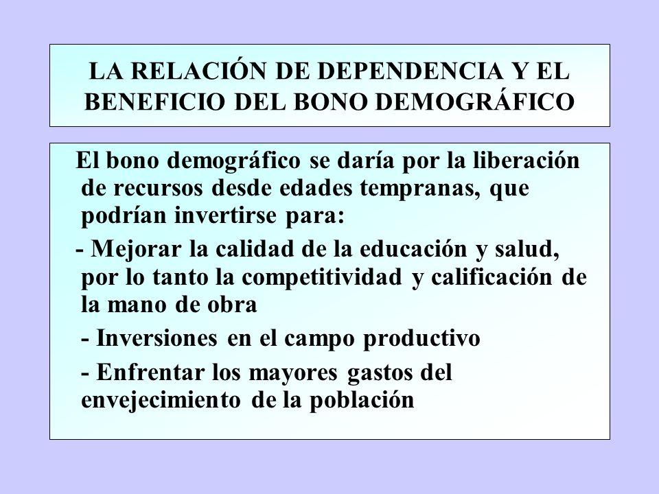 LA RELACIÓN DE DEPENDENCIA Y EL BENEFICIO DEL BONO DEMOGRÁFICO El bono demográfico se daría por la liberación de recursos desde edades tempranas, que