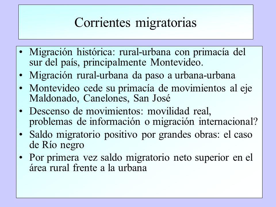 Corrientes migratorias Migración histórica: rural-urbana con primacía del sur del país, principalmente Montevideo. Migración rural-urbana da paso a ur