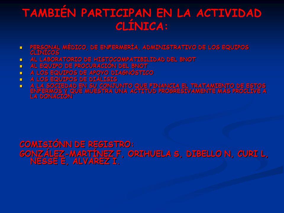 TAMBIÉN PARTICIPAN EN LA ACTIVIDAD CLÍNICA: PERSONAL MÉDICO, DE ENFERMERÍA, ADMINISTRATIVO DE LOS EQUIPOS CLÍNICOS PERSONAL MÉDICO, DE ENFERMERÍA, ADM