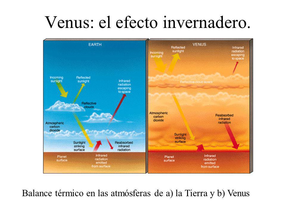 Venus: el efecto invernadero. Balance térmico en las atmósferas de a) la Tierra y b) Venus