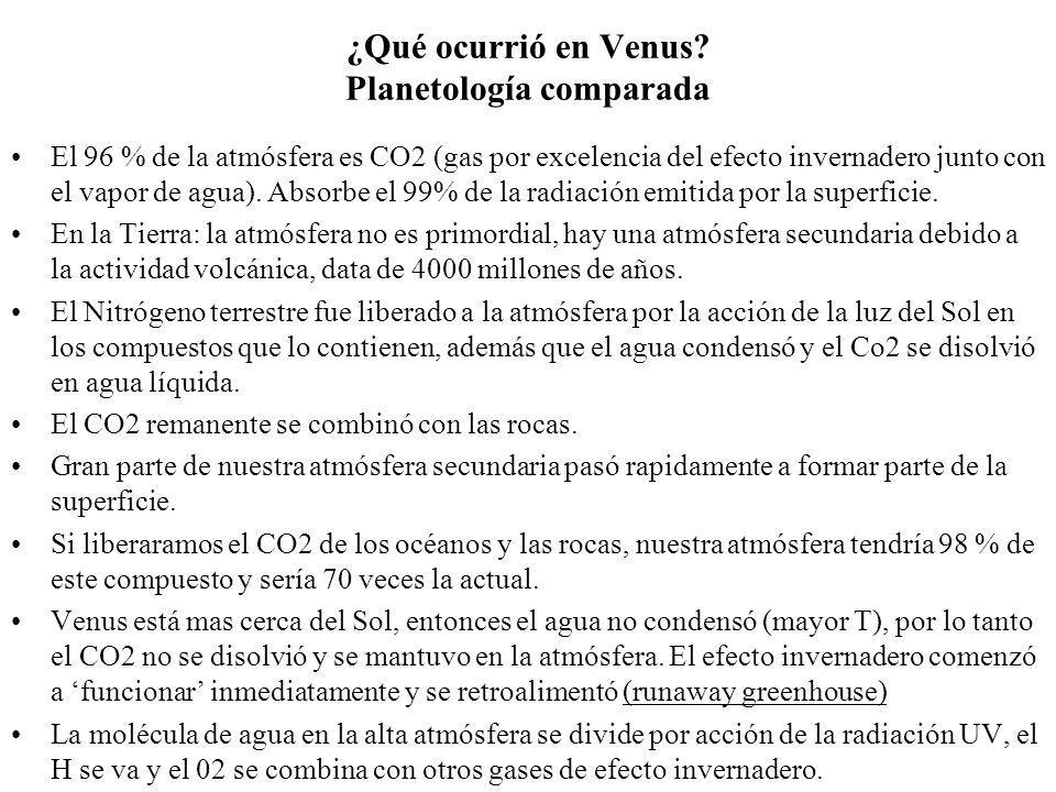 ¿Qué ocurrió en Venus? Planetología comparada El 96 % de la atmósfera es CO2 (gas por excelencia del efecto invernadero junto con el vapor de agua). A
