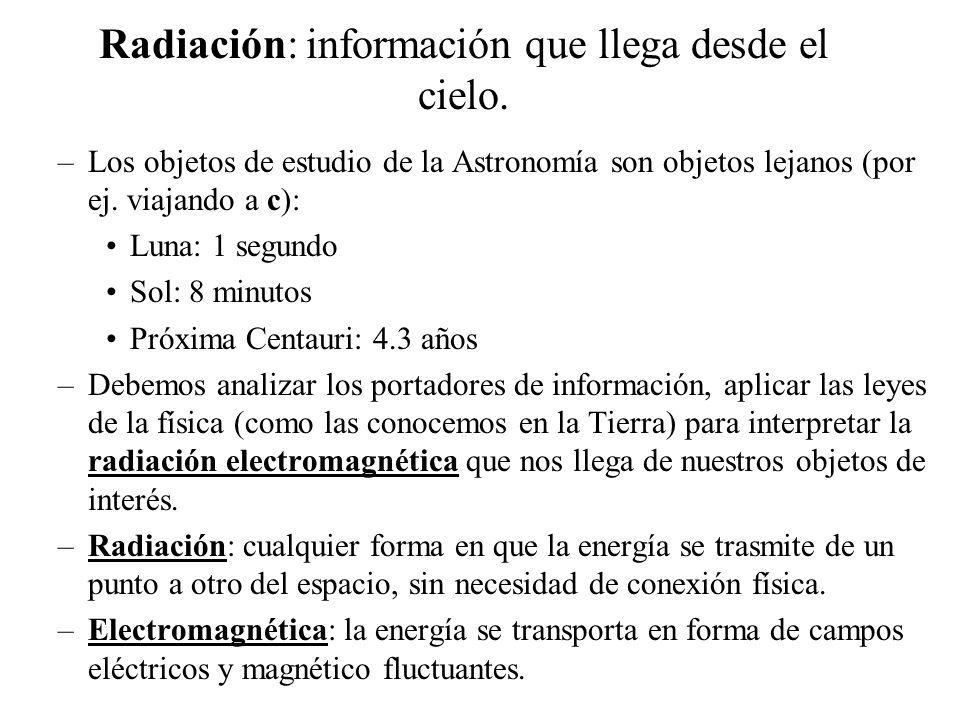 Radiación: información que llega desde el cielo. –Los objetos de estudio de la Astronomía son objetos lejanos (por ej. viajando a c): Luna: 1 segundo