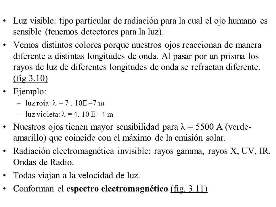 Luz visible: tipo particular de radiación para la cual el ojo humano es sensible (tenemos detectores para la luz). Vemos distintos colores porque nues
