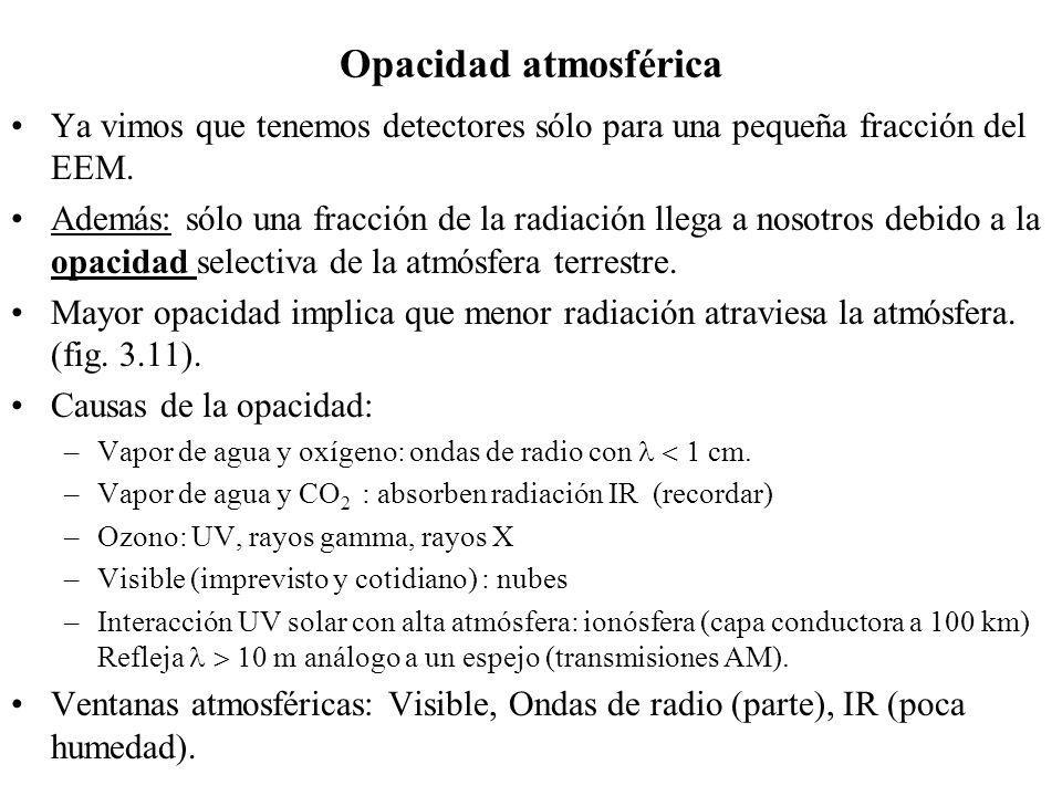 Opacidad atmosférica Ya vimos que tenemos detectores sólo para una pequeña fracción del EEM. Además: sólo una fracción de la radiación llega a nosotro