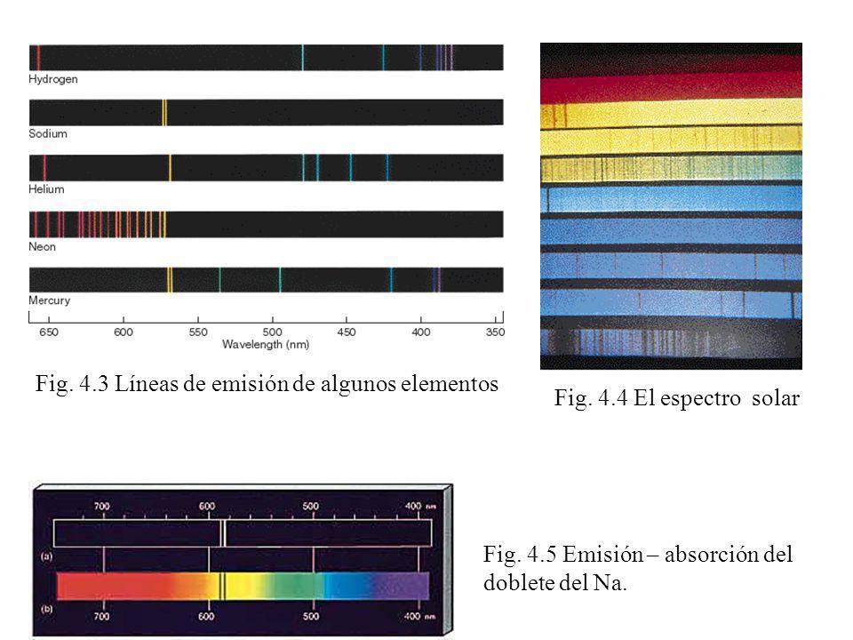 Fig. 4.3 Líneas de emisión de algunos elementos Fig. 4.4 El espectro solar Fig. 4.5 Emisión – absorción del doblete del Na.