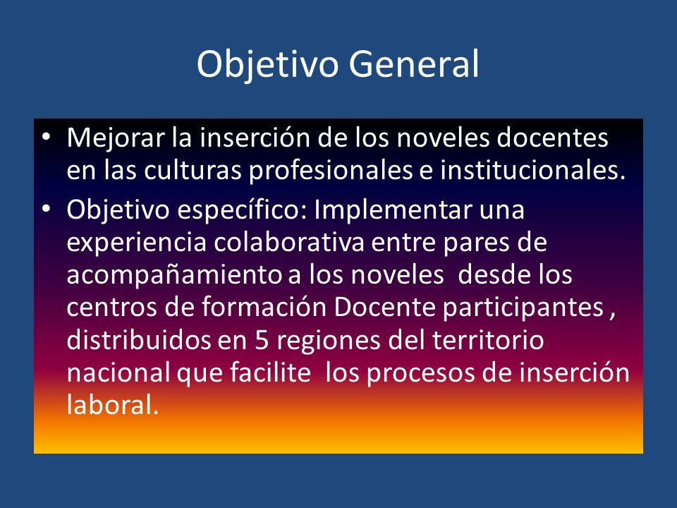Objetivo General Mejorar la inserción de los noveles docentes en las culturas profesionales e institucionales. Objetivo específico: Implementar una ex