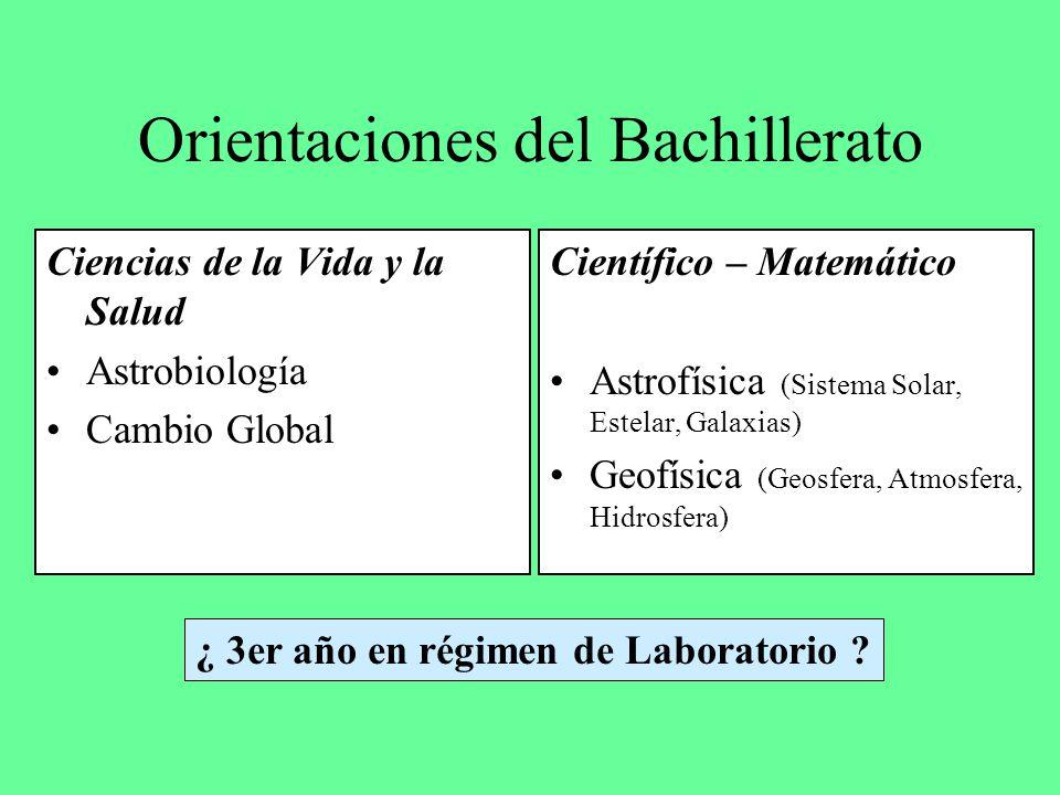 Orientaciones del Bachillerato Ciencias de la Vida y la Salud Astrobiología Cambio Global Científico – Matemático Astrofísica (Sistema Solar, Estelar,
