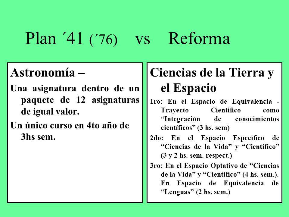 Plan ´41 (´76) vs Reforma Astronomía – Una asignatura dentro de un paquete de 12 asignaturas de igual valor. Un único curso en 4to año de 3hs sem. Cie