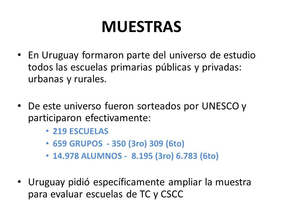MUESTRAS En Uruguay formaron parte del universo de estudio todos las escuelas primarias públicas y privadas: urbanas y rurales. De este universo fuero