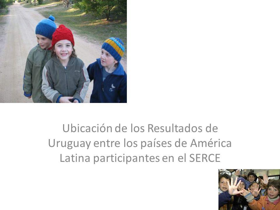 Ubicación de los Resultados de Uruguay entre los países de América Latina participantes en el SERCE