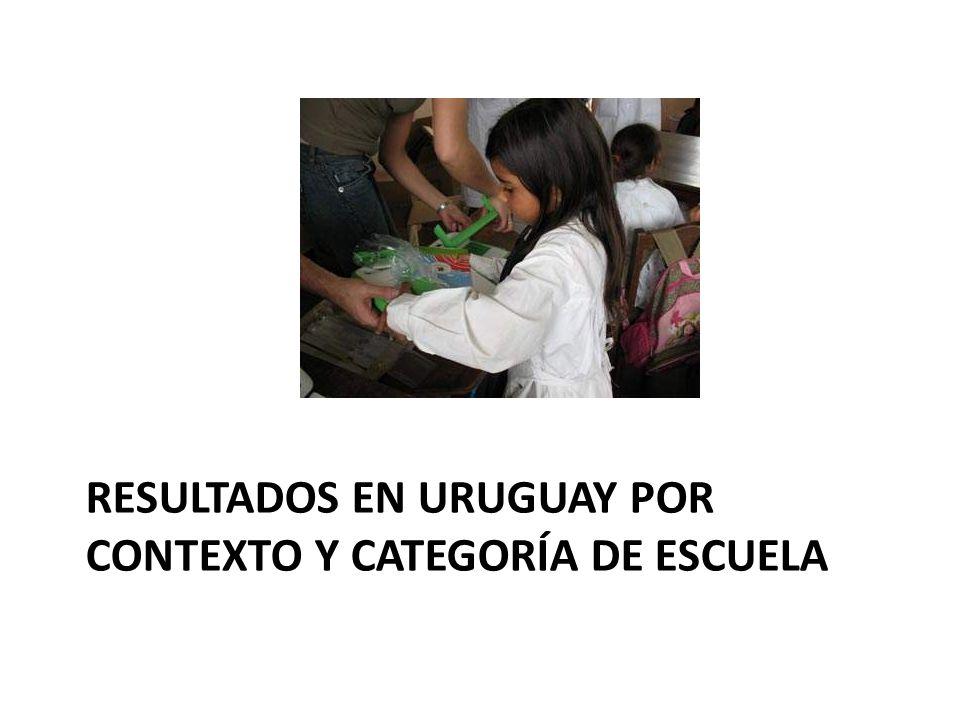 RESULTADOS EN URUGUAY POR CONTEXTO Y CATEGORÍA DE ESCUELA