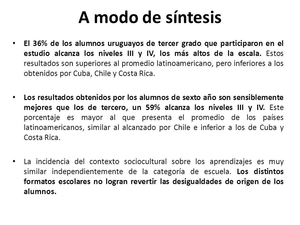 A modo de síntesis El 36% de los alumnos uruguayos de tercer grado que participaron en el estudio alcanza los niveles III y IV, los más altos de la es