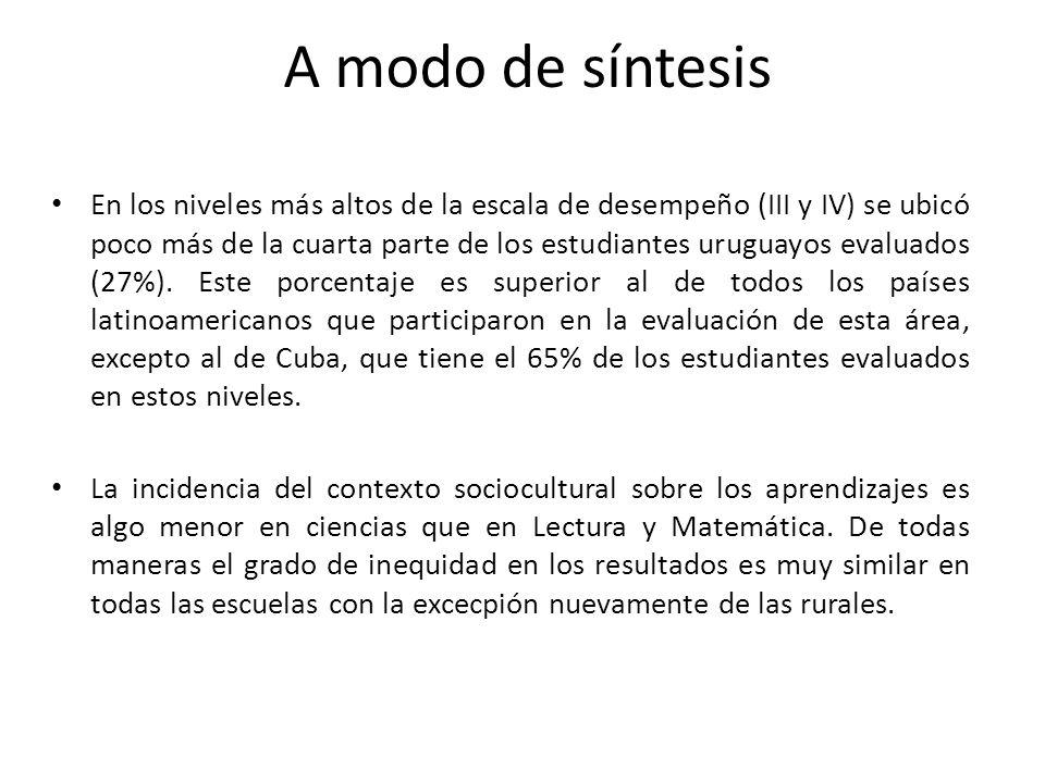 En los niveles más altos de la escala de desempeño (III y IV) se ubicó poco más de la cuarta parte de los estudiantes uruguayos evaluados (27%). Este