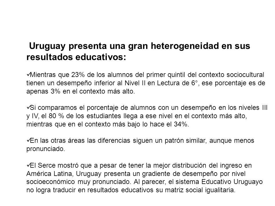 Uruguay presenta una gran heterogeneidad en sus resultados educativos: Mientras que 23% de los alumnos del primer quintil del contexto sociocultural t