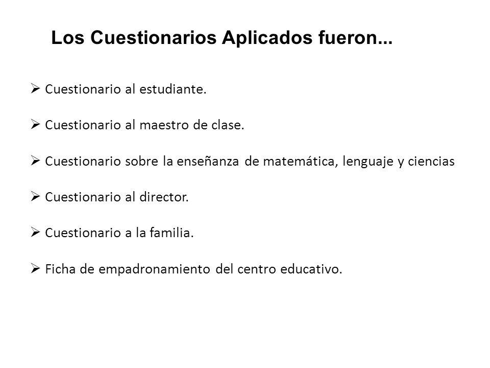 Cuestionario al estudiante. Cuestionario al maestro de clase. Cuestionario sobre la enseñanza de matemática, lenguaje y ciencias Cuestionario al direc