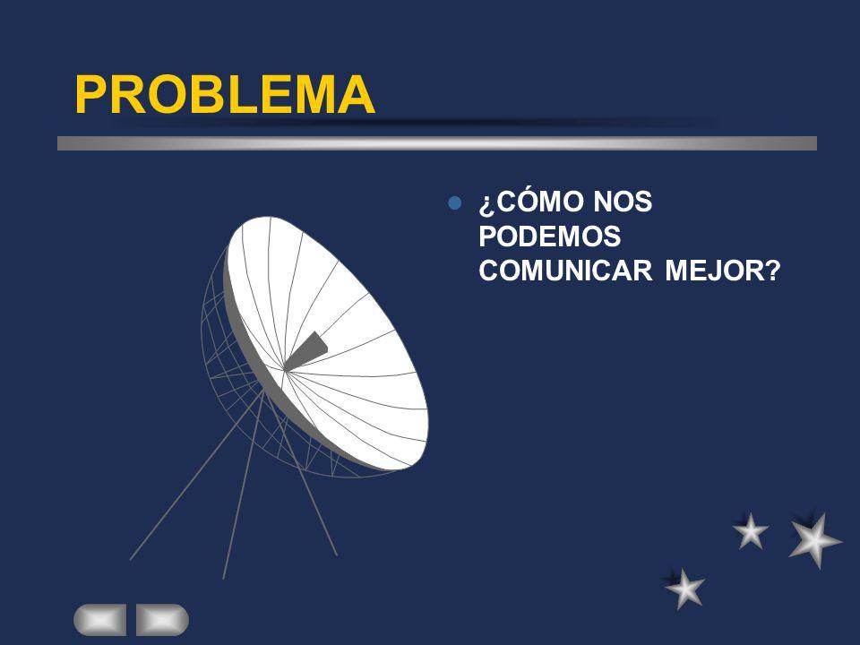 RESUMEN DE FONOAUDIOLOGIA SURGIO UN PROBLEM A¿CÓMO NOS PODEMOS COMUNICAR MEJOR.