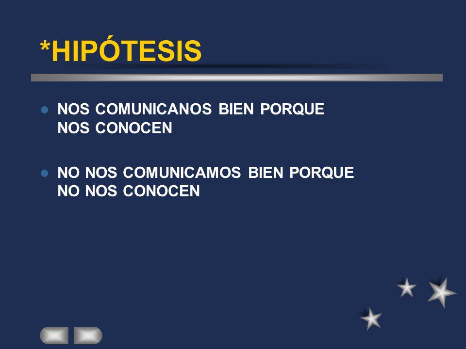 *HIPÓTESIS NOS COMUNICANOS BIEN PORQUE NOS CONOCEN NO NOS COMUNICAMOS BIEN PORQUE NO NOS CONOCEN