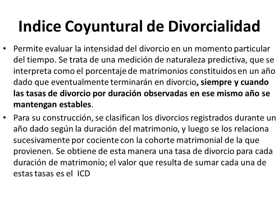 Indice Coyuntural de Divorcialidad Permite evaluar la intensidad del divorcio en un momento particular del tiempo. Se trata de una medición de natural