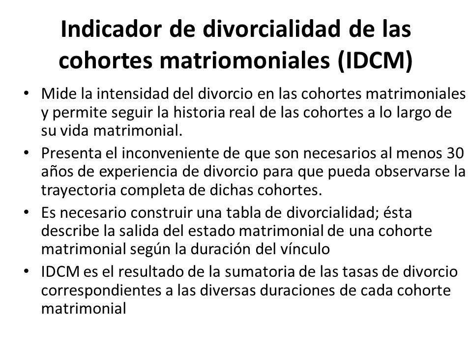 Indicador de divorcialidad de las cohortes matriomoniales (IDCM) Mide la intensidad del divorcio en las cohortes matrimoniales y permite seguir la his