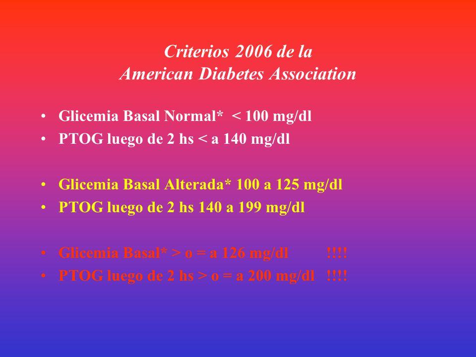 La diabetes es un trastorno crónico caracterizado por tres tipos de manifestaciones a) un síndrome metabólico consistente en hiperglucemia, glucosuria