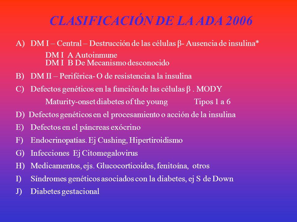 CLASIFICACIÓN DE LA OMS 1979 A)DIABETES MELLITUS TIPO IIDDM10 % TIPO IINIDDM80 % Diabetes clínicamente manifiestas B) TOLERANCIA DISMINUÍDA A LA GLUCO