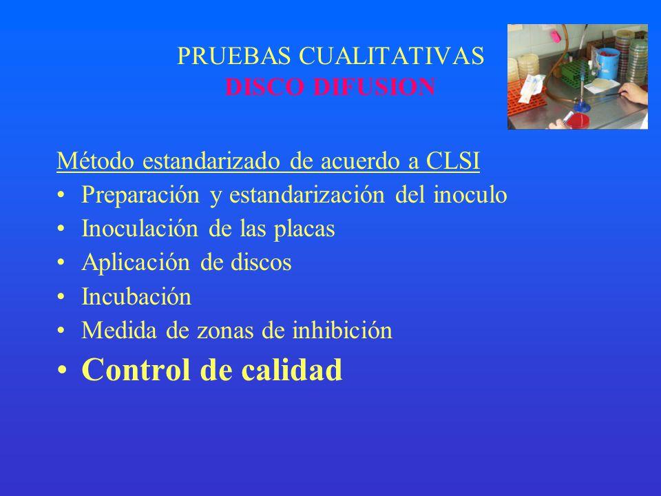 PRUEBAS CUALITATIVAS DISCO DIFUSION Método estandarizado de acuerdo a CLSI Preparación y estandarización del inoculo Inoculación de las placas Aplicac