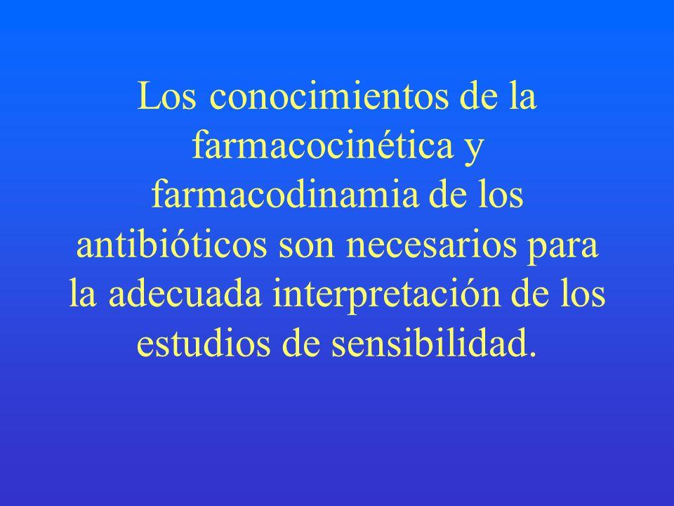 Los conocimientos de la farmacocinética y farmacodinamia de los antibióticos son necesarios para la adecuada interpretación de los estudios de sensibi