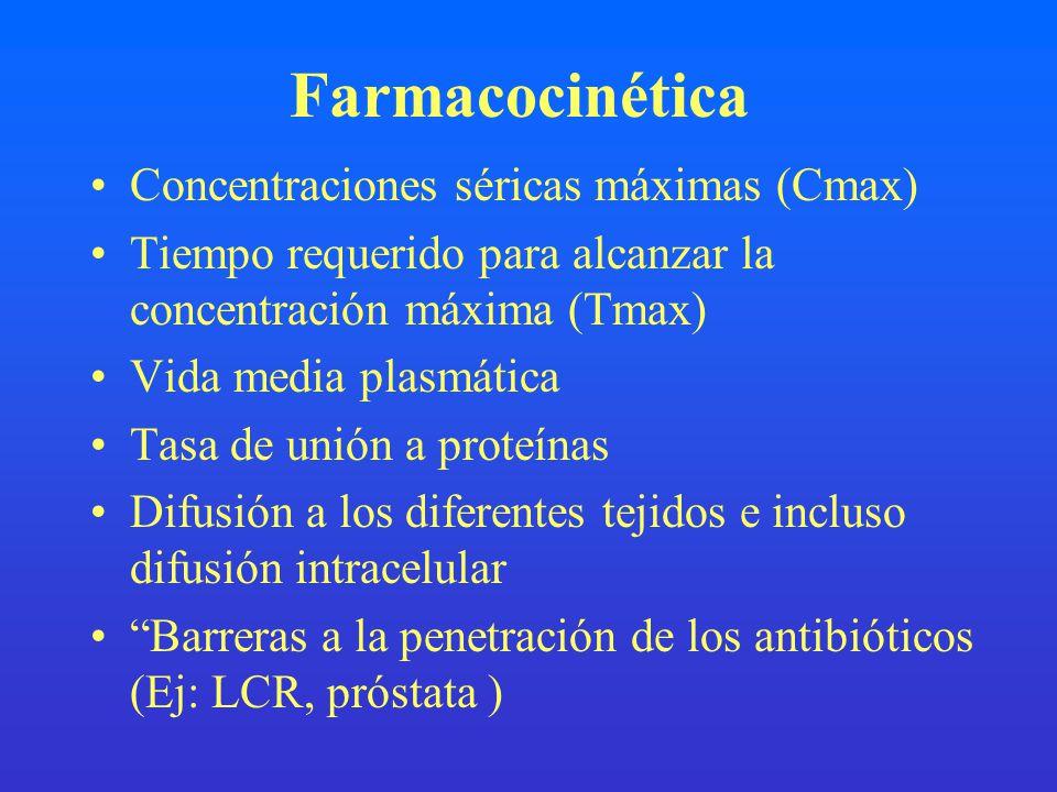 Farmacocinética Concentraciones séricas máximas (Cmax) Tiempo requerido para alcanzar la concentración máxima (Tmax) Vida media plasmática Tasa de uni