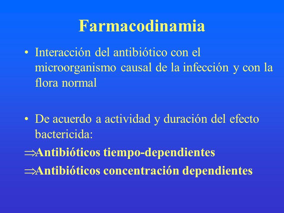 Farmacodinamia Interacción del antibiótico con el microorganismo causal de la infección y con la flora normal De acuerdo a actividad y duración del ef
