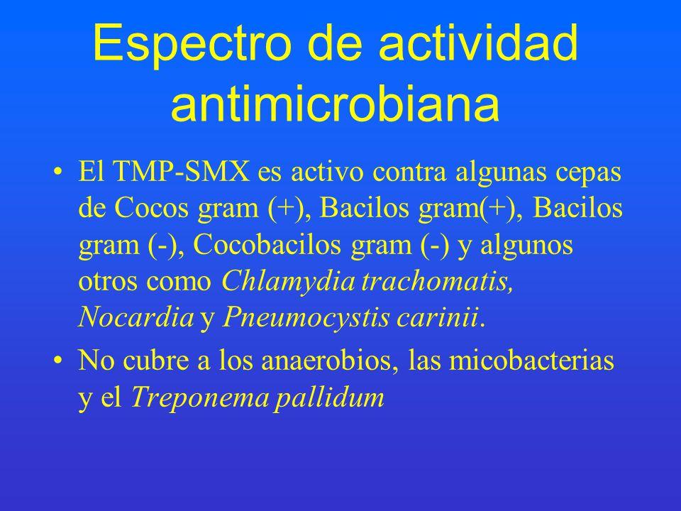 Espectro de actividad antimicrobiana El TMP-SMX es activo contra algunas cepas de Cocos gram (+), Bacilos gram(+), Bacilos gram (-), Cocobacilos gram