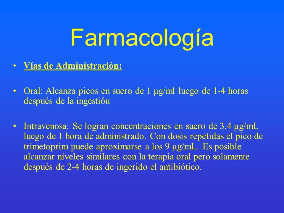 Farmacología Vías de Administración: Oral: Alcanza picos en suero de 1 μg/ml luego de 1-4 horas después de la ingestión Intravenosa: Se logran concent