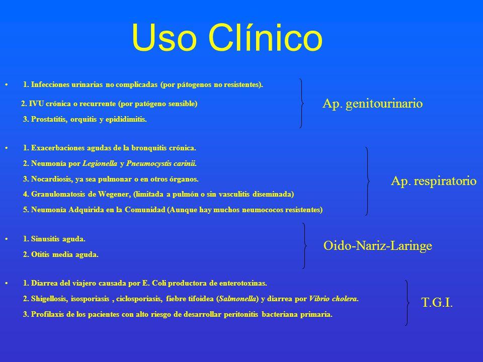 Uso Clínico 1. Infecciones urinarias no complicadas (por pátogenos no resistentes). 2. IVU crónica o recurrente (por patógeno sensible) 3. Prostatitis