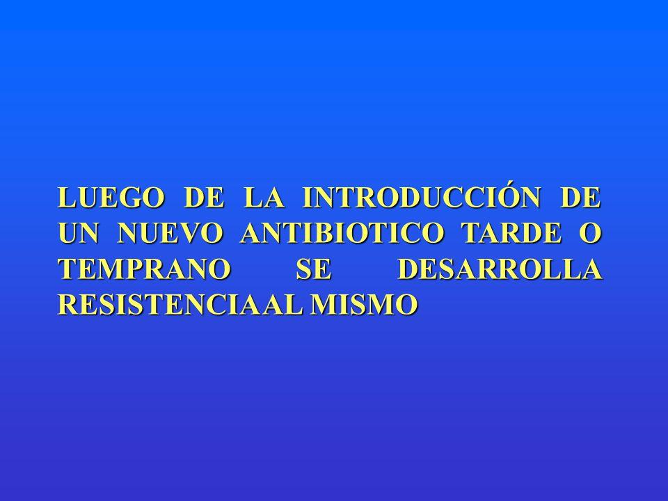 LUEGO DE LA INTRODUCCIÓN DE UN NUEVO ANTIBIOTICO TARDE O TEMPRANO SE DESARROLLA RESISTENCIA AL MISMO