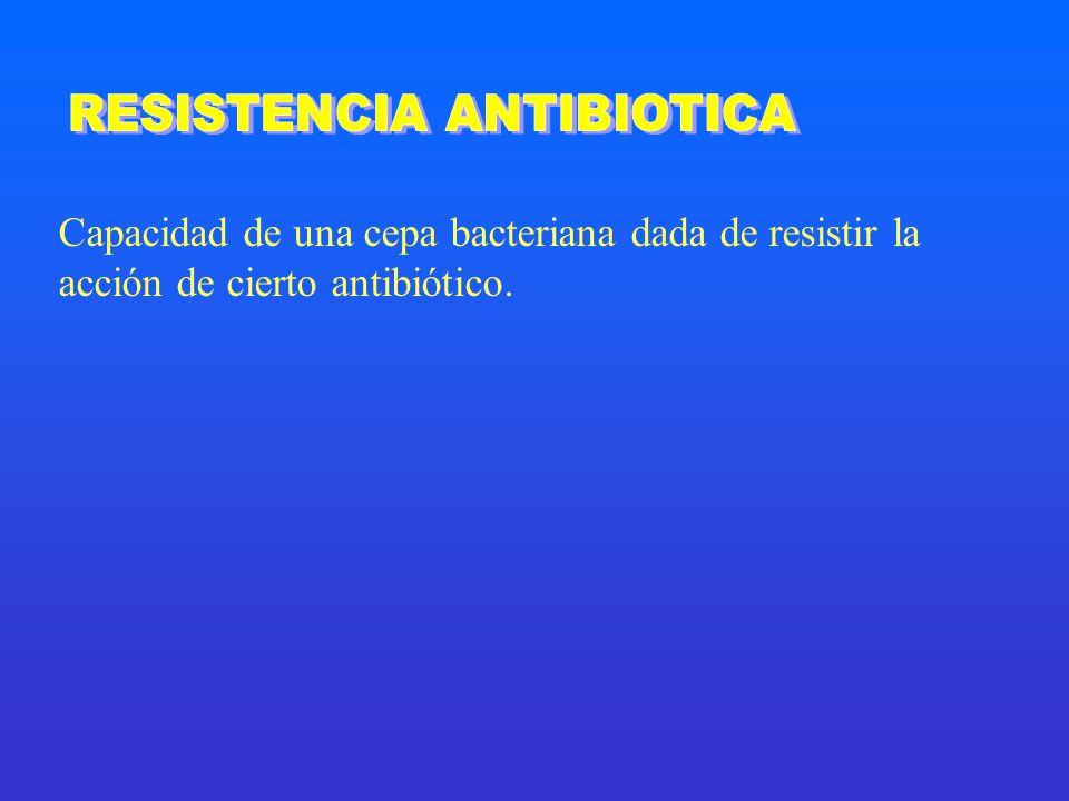 Capacidad de una cepa bacteriana dada de resistir la acción de cierto antibiótico.