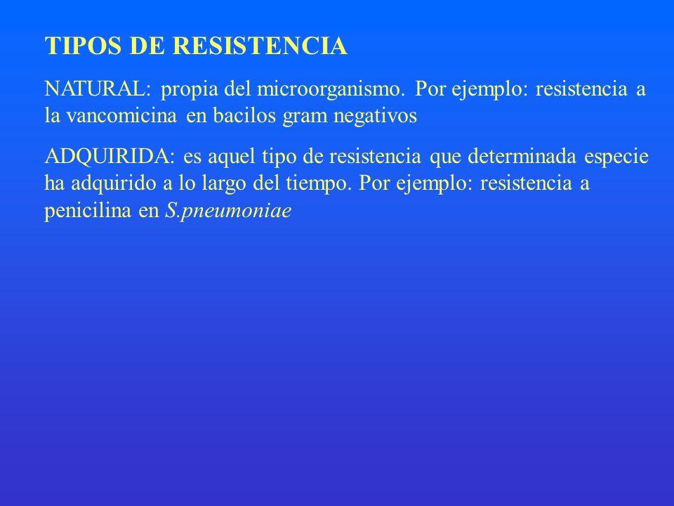 TIPOS DE RESISTENCIA NATURAL: propia del microorganismo. Por ejemplo: resistencia a la vancomicina en bacilos gram negativos ADQUIRIDA: es aquel tipo