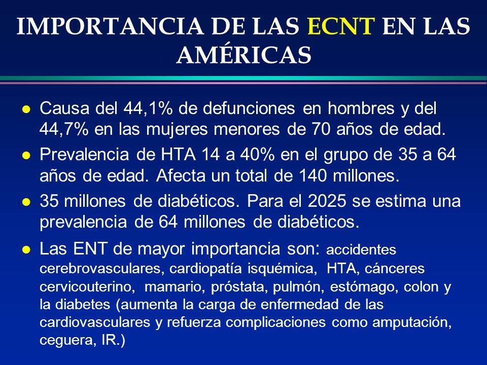 IMPORTANCIA DE LAS ECNT EN LAS AMÉRICAS l Causa del 44,1% de defunciones en hombres y del 44,7% en las mujeres menores de 70 años de edad. l Prevalenc