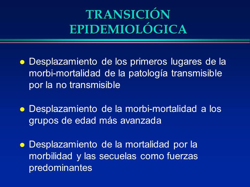 TRANSICIÓN EPIDEMIOLÓGICA l Desplazamiento de los primeros lugares de la morbi-mortalidad de la patología transmisible por la no transmisible l Despla