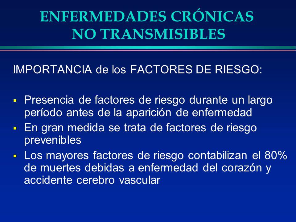 ENFERMEDADES CRÓNICAS NO TRANSMISIBLES IMPORTANCIA de los FACTORES DE RIESGO: Presencia de factores de riesgo durante un largo período antes de la apa