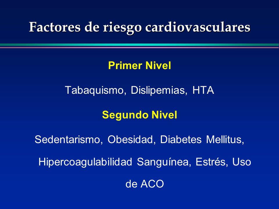 Factores de riesgo cardiovasculares Primer Nivel Tabaquismo, Dislipemias, HTA Segundo Nivel Sedentarismo, Obesidad, Diabetes Mellitus, Hipercoagulabil