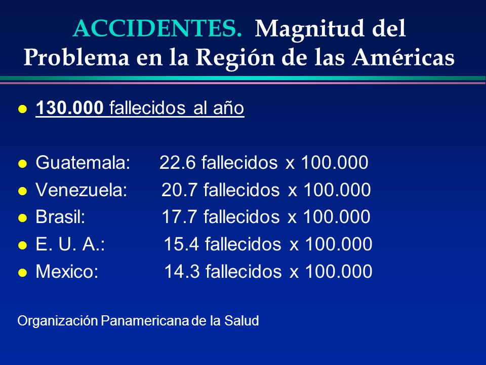 ACCIDENTES. Magnitud del Problema en la Región de las Américas l 130.000 fallecidos al año l Guatemala: 22.6 fallecidos x 100.000 l Venezuela: 20.7 fa