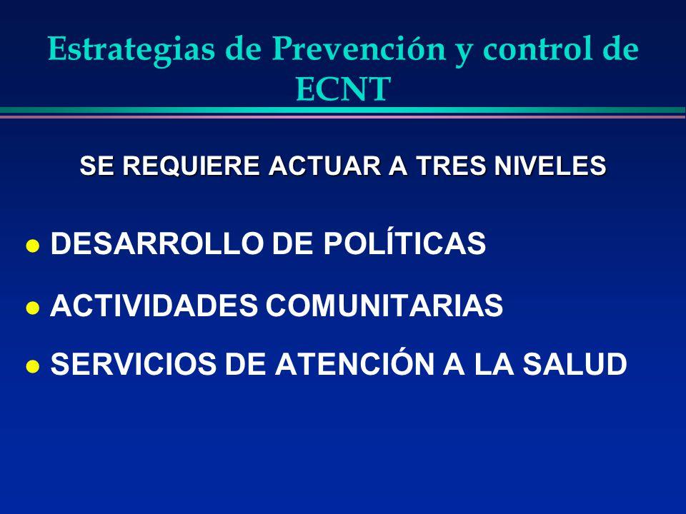 Estrategias de Prevención y control de ECNT SE REQUIERE ACTUAR A TRES NIVELES l DESARROLLO DE POLÍTICAS l ACTIVIDADES COMUNITARIAS l SERVICIOS DE ATEN
