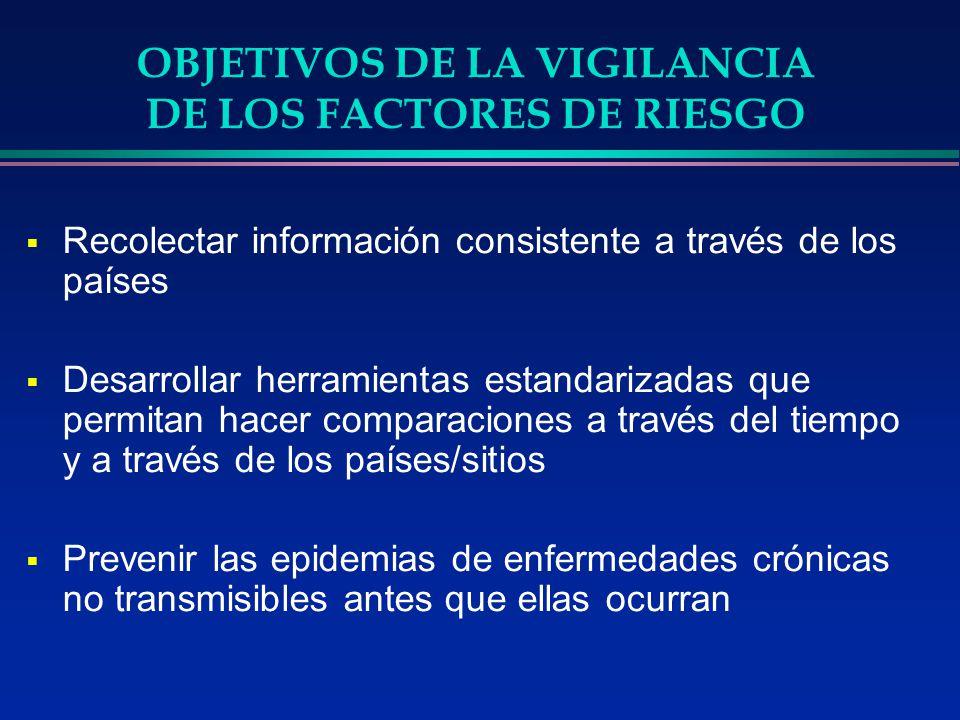 OBJETIVOS DE LA VIGILANCIA DE LOS FACTORES DE RIESGO Recolectar información consistente a través de los países Desarrollar herramientas estandarizadas