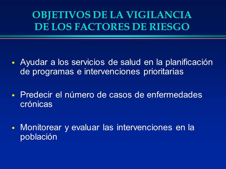OBJETIVOS DE LA VIGILANCIA DE LOS FACTORES DE RIESGO Ayudar a los servicios de salud en la planificación de programas e intervenciones prioritarias Pr