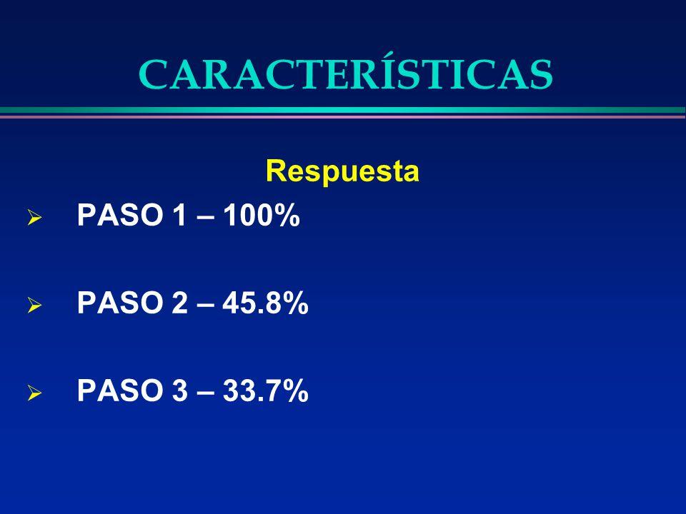 CARACTERÍSTICAS Respuesta PASO 1 – 100% PASO 2 – 45.8% PASO 3 – 33.7%