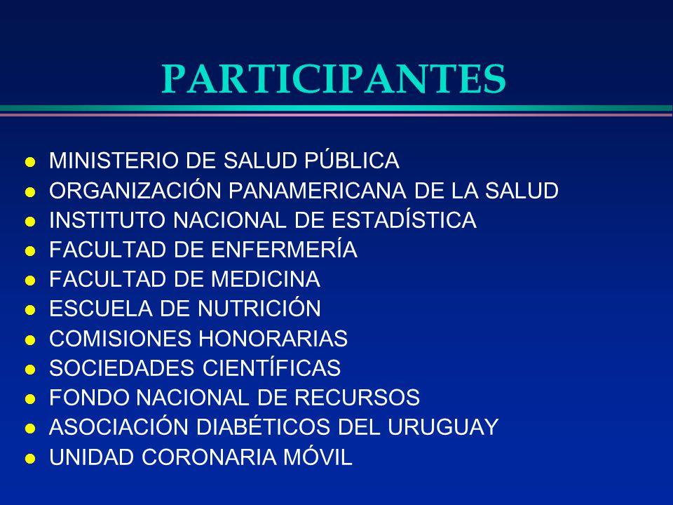 PARTICIPANTES l MINISTERIO DE SALUD PÚBLICA l ORGANIZACIÓN PANAMERICANA DE LA SALUD l INSTITUTO NACIONAL DE ESTADÍSTICA l FACULTAD DE ENFERMERÍA l FAC