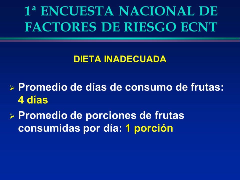 1ª ENCUESTA NACIONAL DE FACTORES DE RIESGO ECNT DIETA INADECUADA Promedio de días de consumo de frutas: 4 días Promedio de porciones de frutas consumi